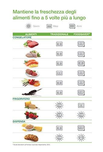 Vakuumiererer FFS006x Foodsaver Test