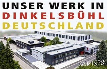 Rommelsbacher Vac155 Test